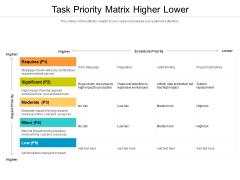 Task Priority Matrix Higher Lower Ppt PowerPoint Presentation Icon Ideas PDF