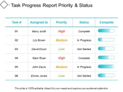 Task Progress Report Priority And Status Ppt PowerPoint Presentation Infographic Template Ideas