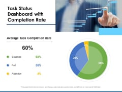 Task Status Dashboard With Completion Rate Ppt PowerPoint Presentation File Visuals PDF