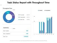 Task Status Report With Throughout Time Ppt PowerPoint Presentation Gallery Images PDF