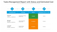 Tasks Management Report With Status And Estimated Cost Ppt Model Inspiration PDF
