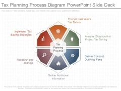 Tax Planning Process Diagram Powerpoint Slide Deck