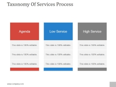 Taxonomy Of Service Process Ppt PowerPoint Presentation Slides