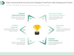 Team Achievements And Success Strategy Powerpoint Slide Background Picture