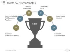 Team Achievements Ppt PowerPoint Presentation Examples