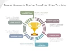 Team Achievements Timeline Powerpoint Slides Templates