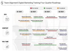 Team Alignment Digital Marketing Training Four Quarter Roadmap Template