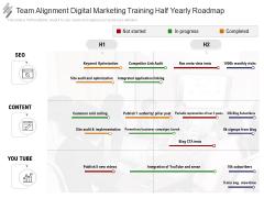 Team Alignment Digital Marketing Training Half Yearly Roadmap Rules