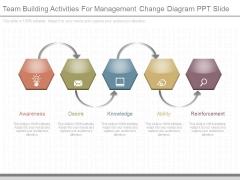 Team Building Activities For Management Change Diagram Ppt Slide
