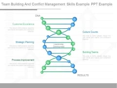 Team Building And Conflict Management Skills Example Ppt Example