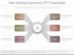 Team Building Assessment Ppt Presentation