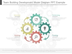 Team Building Development Model Diagram Ppt Example