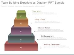 Team Building Experiences Diagram Ppt Sample