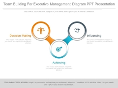 Team Building For Executive Management Diagram Ppt Presentation