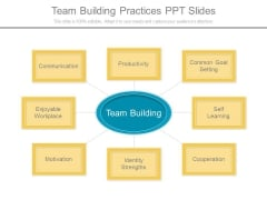 Team Building Practices Ppt Slides