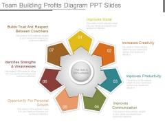 Team Building Profits Diagram Ppt Slides