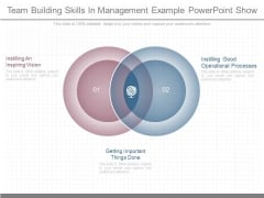 Team Building Skills In Management Example Powerpoint Show