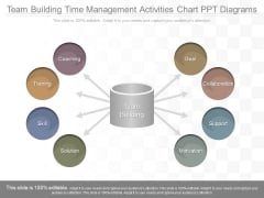 Team Building Time Management Activities Chart Ppt Diagrams