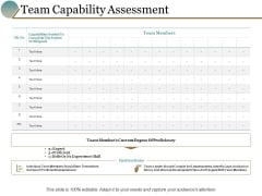 Team Capability Assessment Ppt PowerPoint Presentation Pictures Maker