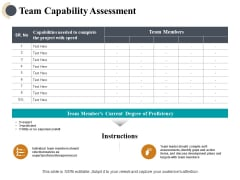 Team Capability Assessment Ppt PowerPoint Presentation Professional Background