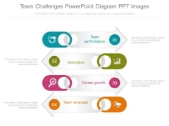 Team Challenges Powerpoint Diagram Ppt Images
