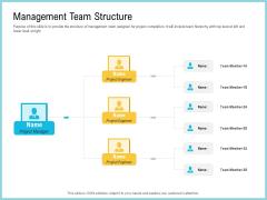 Team Collaboration Of Project Management Team Structure Ppt Slides Sample PDF