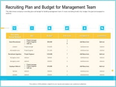 Team Collaboration Of Project Recruiting Plan And Budget For Management Team Graphics PDF