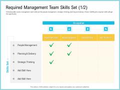Team Collaboration Of Project Required Management Team Skills Set Strategic Designs PDF
