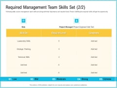 Team Collaboration Of Project Required Management Team Skills Set Technical Ppt Show PDF