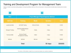 Team Collaboration Of Project Training And Development Program For Management Team Demonstration PDF