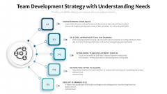 Team Development Strategy With Understanding Needs Ppt Slides Show PDF