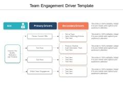Team Engagement Driver Template Ppt PowerPoint Presentation Summary Graphics Tutorials