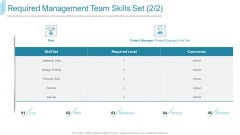 Team Forming IT Project Required Management Team Skills Set Ppt Styles Grid PDF