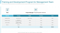 Team Forming IT Project Training And Development Program For Management Team Formats PDF