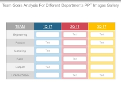 Team Goals Analysis For Different Departments Ppt Images Gallery