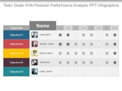 Team Goals With Personal Performance Analysis Ppt Infographics