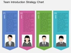 Team Introduction Strategy Chart Powerpoint Template