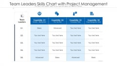 Team Leaders Skills Chart With Project Management Ppt Model Gallery PDF
