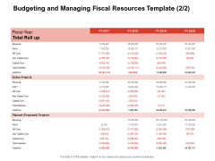 Team Manager Administration Budgeting And Managing Fiscal Resources Template Active Projects Download Pdf