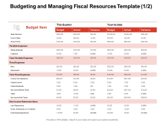 Team Manager Administration Budgeting And Managing Fiscal Resources Template Budget Item Slides Pdf