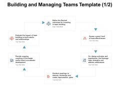 Team Manager Administration Building And Managing Teams Template Conduct Meetings Topics Pdf