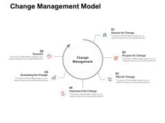 Team Manager Administration Change Management Model Summary Pdf