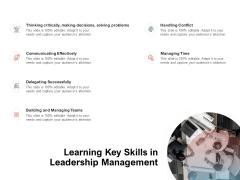 Team Manager Administration Learning Key Skills In Leadership Management Inspiration Pdf