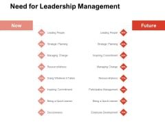 Team Manager Administration Need For Leadership Management Professional Pdf