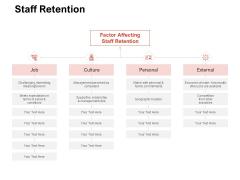 Team Manager Administration Staff Retention Diagrams Pdf