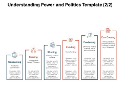 Team Manager Administration Understanding Power And Politics Template Consuming Microsoft Pdf