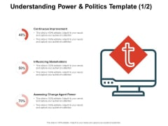 Team Manager Administration Understanding Power And Politics Template Continuous Improvement Themes PDF