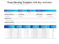 Team Meeting Template With Key Activities Ppt PowerPoint Presentation Infographic Template Shapes PDF