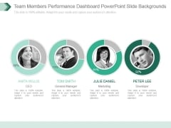 Team Members Performance Dashboard Powerpoint Slide Backgrounds