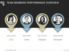 Team Members Performance Overview Ppt PowerPoint Presentation Deck